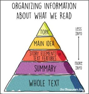 Reading Comprehension - CLAT